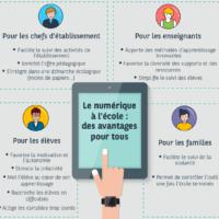Infographie avantages numérique V2
